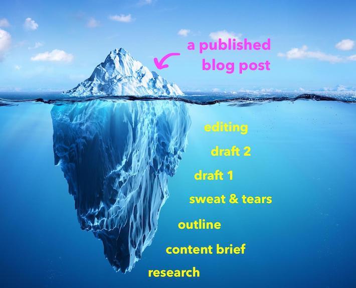 blog post iceberg