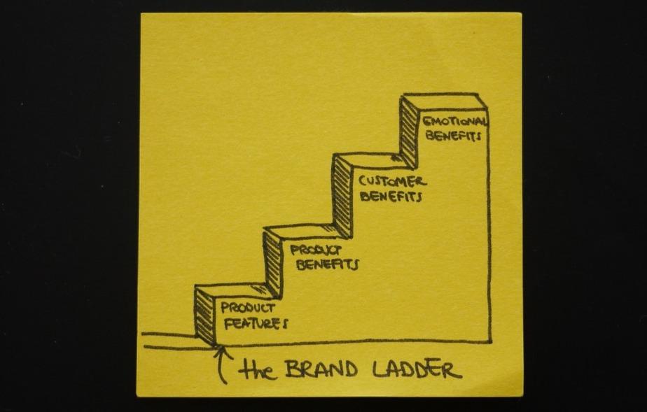 Brand Ladder