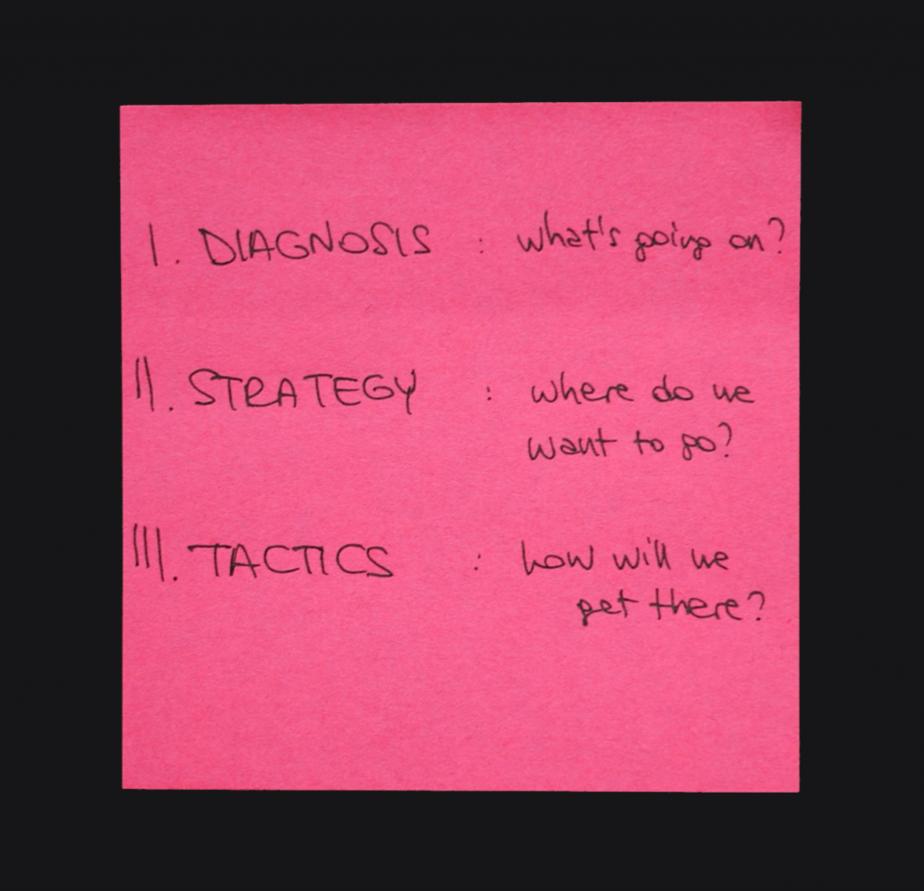 diagnosis strategy tactics