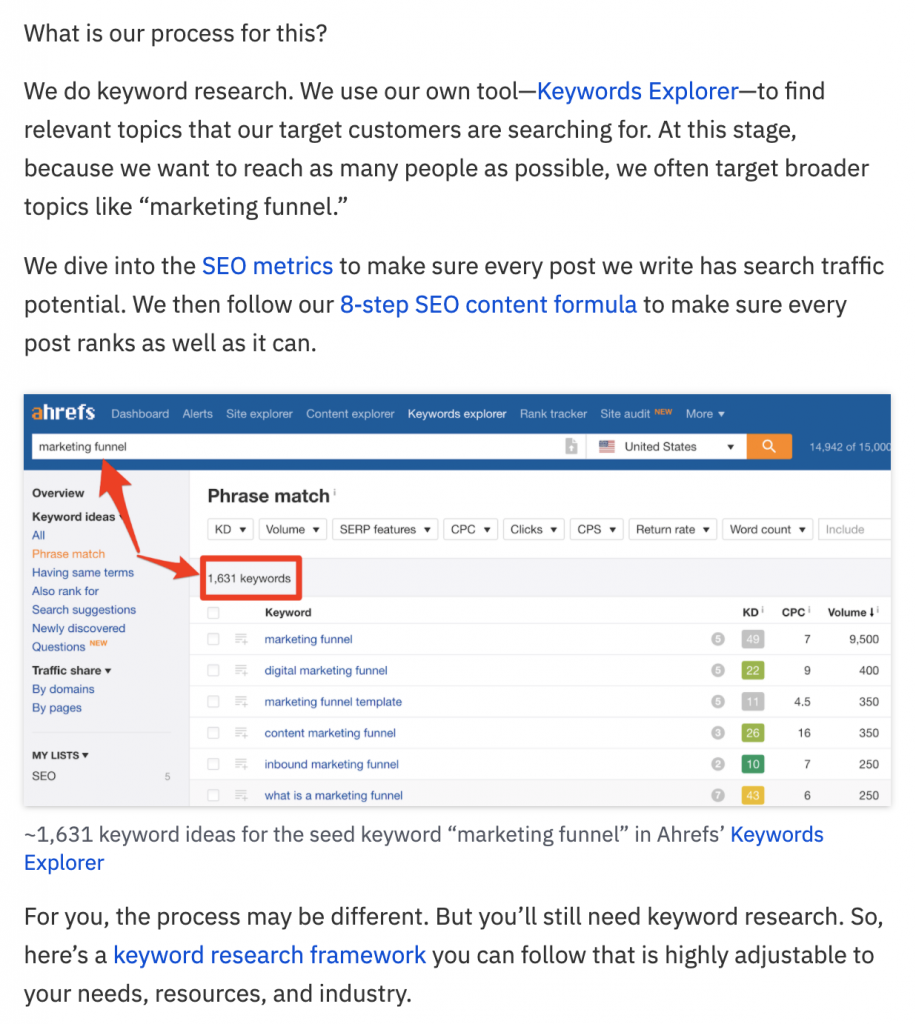 product led content example ahrefs